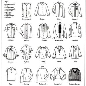 Tops - SIZING AND DESCRIPTION CHART